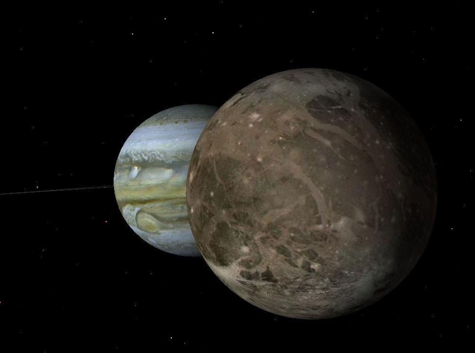 ganymede auroral belt shifting - 970×720